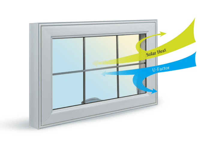 Diagram showing energy efficient windows in Toronto