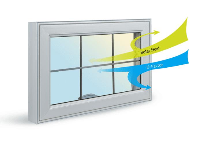 Diagram showing energy efficient windows in Toronto
