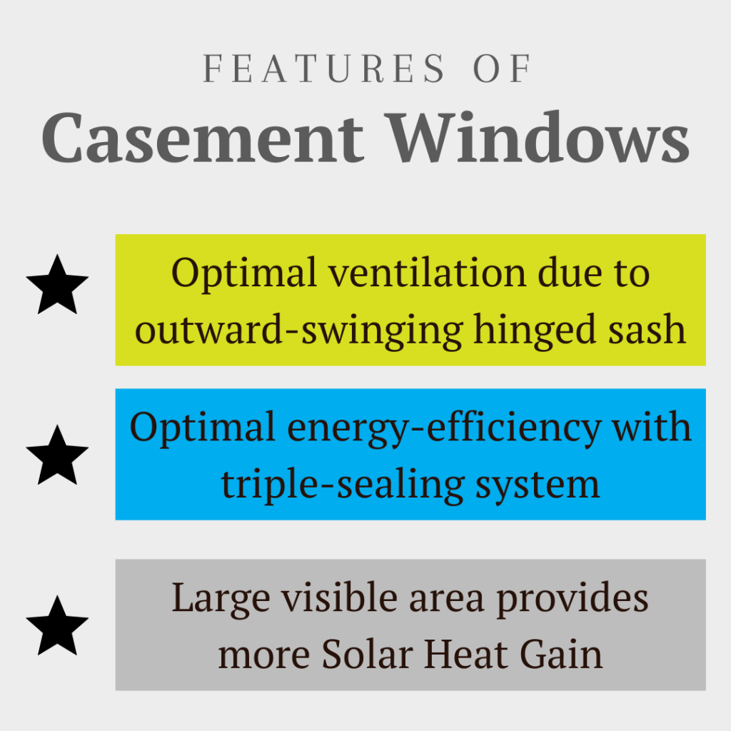Features of Casement Windows