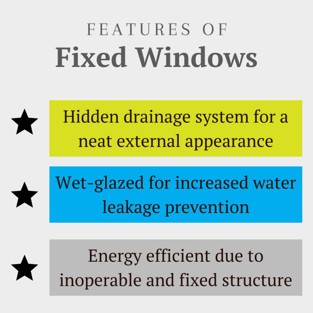 Features of a fixed window